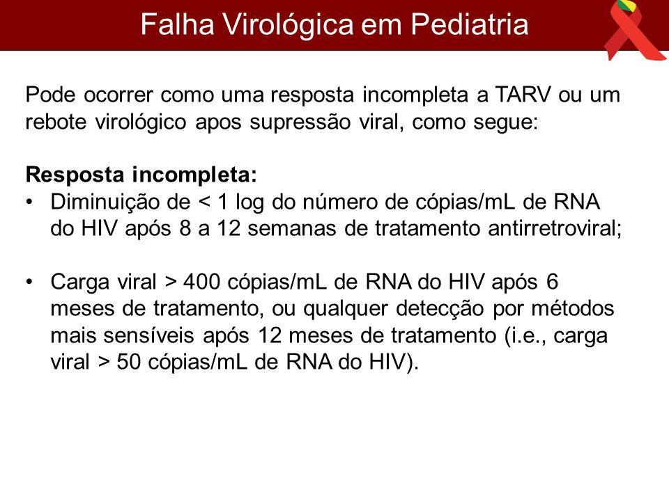 Falha Virológica em Pediatria Pode ocorrer como uma resposta incompleta a TARV ou um rebote virológico apos supressão viral, como segue: Resposta incompleta: Diminuição de < 1 log do número de cópias/mL de RNA do HIV após 8 a 12 semanas de tratamento antirretroviral; Carga viral > 400 cópias/mL de RNA do HIV após 6 meses de tratamento, ou qualquer detecção por métodos mais sensíveis após 12 meses de tratamento (i.e., carga viral > 50 cópias/mL de RNA do HIV).