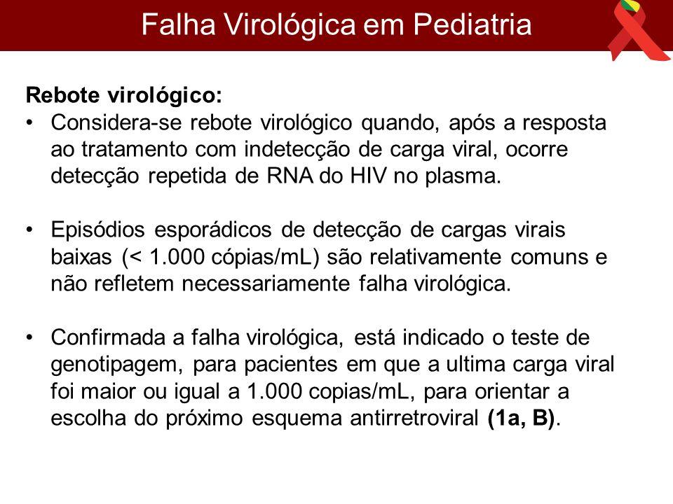 Falha Virológica em Pediatria Rebote virológico: Considera-se rebote virológico quando, após a resposta ao tratamento com indetecção de carga viral, ocorre detecção repetida de RNA do HIV no plasma.