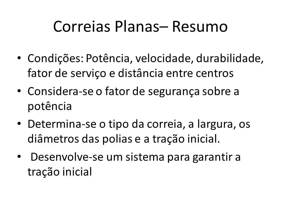 Correias Planas– Resumo Condições: Potência, velocidade, durabilidade, fator de serviço e distância entre centros Considera-se o fator de segurança so