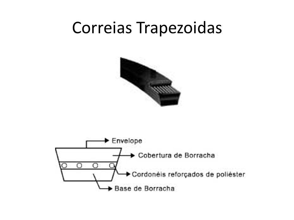 Correias Trapezoidas
