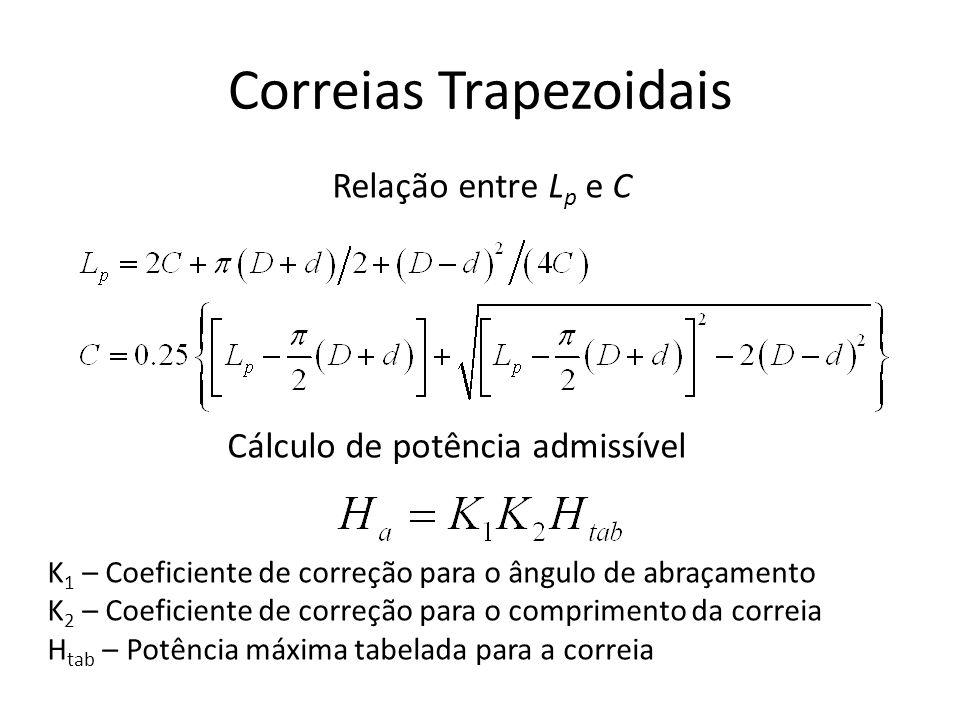Correias Trapezoidais Relação entre L p e C Cálculo de potência admissível K 1 – Coeficiente de correção para o ângulo de abraçamento K 2 – Coeficient