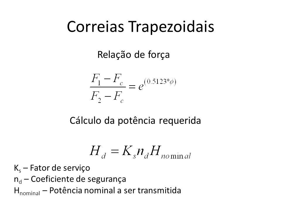 Correias Trapezoidais Relação de força Cálculo da potência requerida K s – Fator de serviço n d – Coeficiente de segurança H nominal – Potência nomina