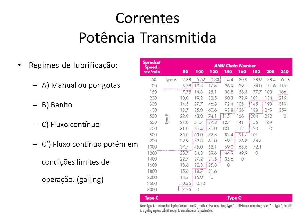 Correntes Potência Transmitida Regimes de lubrificação: – A) Manual ou por gotas – B) Banho – C) Fluxo contínuo – C) Fluxo contínuo porém em condições