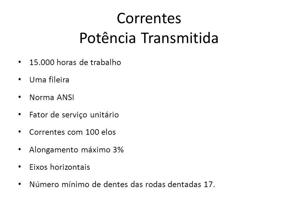 Correntes Potência Transmitida 15.000 horas de trabalho Uma fileira Norma ANSI Fator de serviço unitário Correntes com 100 elos Alongamento máximo 3%