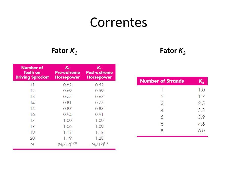 Correntes Fator K 1 Fator K 2