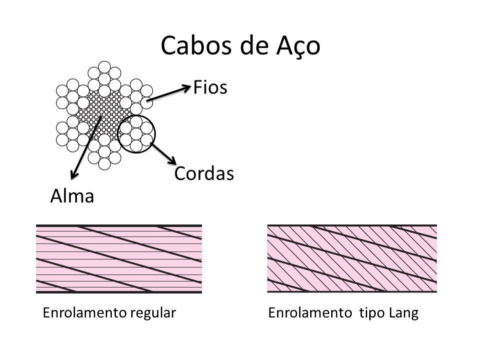 Cabos de Aço Fios Cordas Alma Enrolamento regularEnrolamento tipo Lang