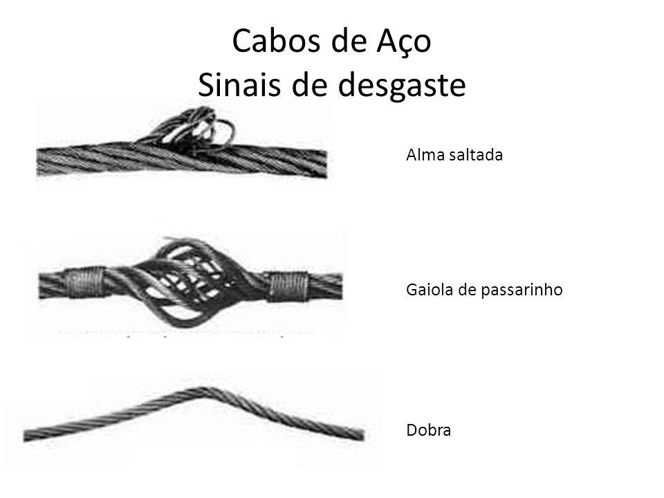 Cabos de Aço Sinais de desgaste Alma saltada Gaiola de passarinho Dobra