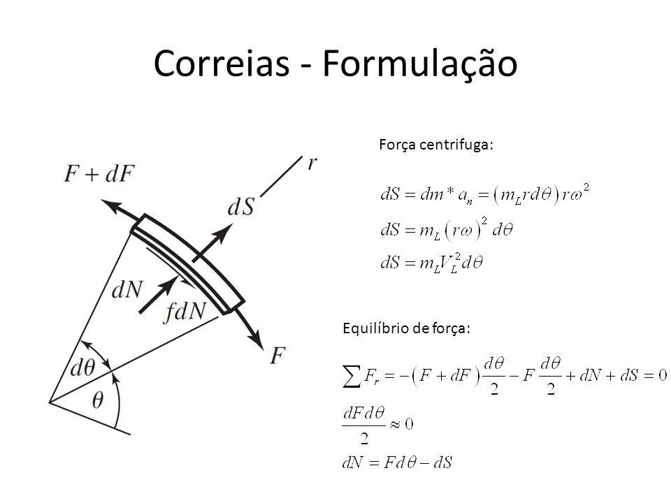 Correias – Catena
