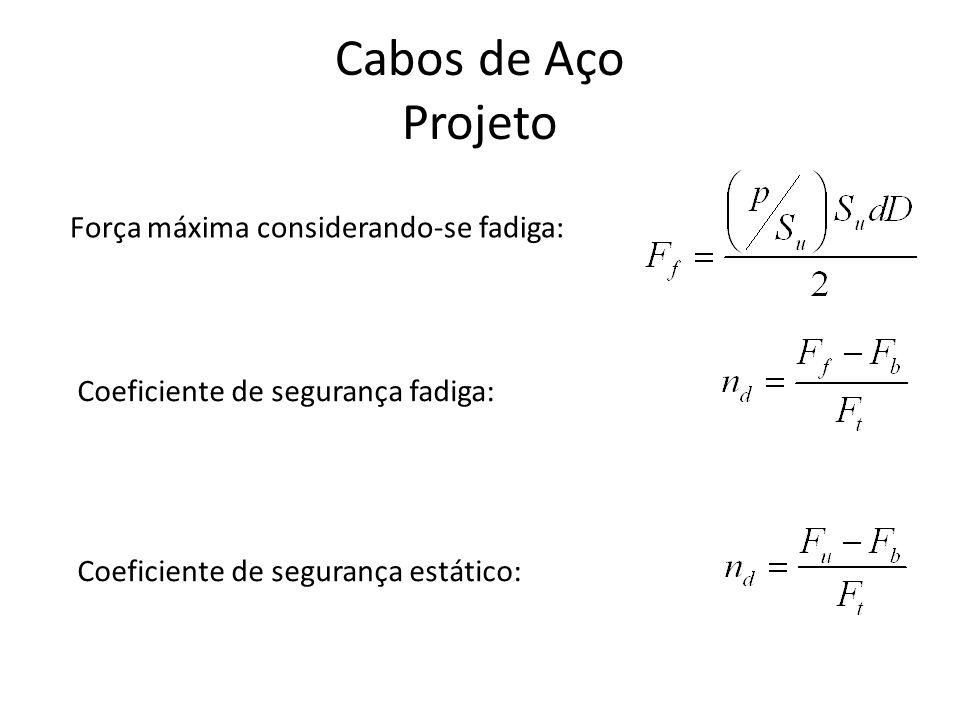 Cabos de Aço Projeto Força máxima considerando-se fadiga: Coeficiente de segurança fadiga: Coeficiente de segurança estático: