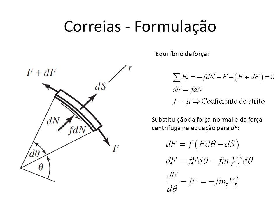 Correias - Formulação Substituição da força normal e da força centrifuga na equação para dF: Equilíbrio de força: