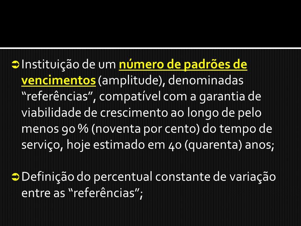 Instituição de um número de padrões de vencimentos (amplitude), denominadas referências, compatível com a garantia de viabilidade de crescimento ao lo