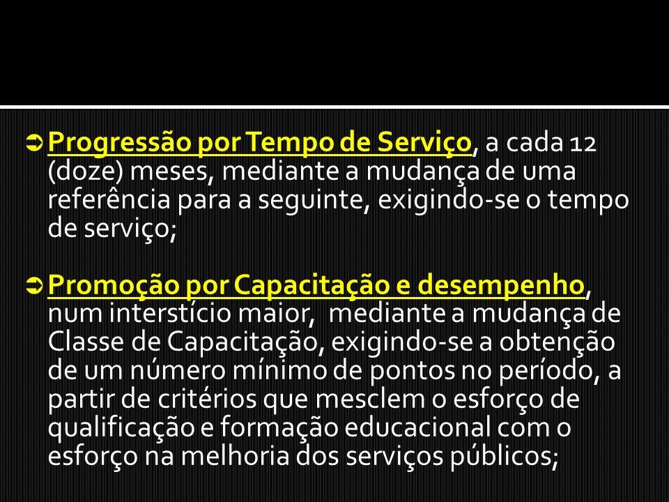 Progressão por Tempo de Serviço, a cada 12 (doze) meses, mediante a mudança de uma referência para a seguinte, exigindo-se o tempo de serviço; Promoçã