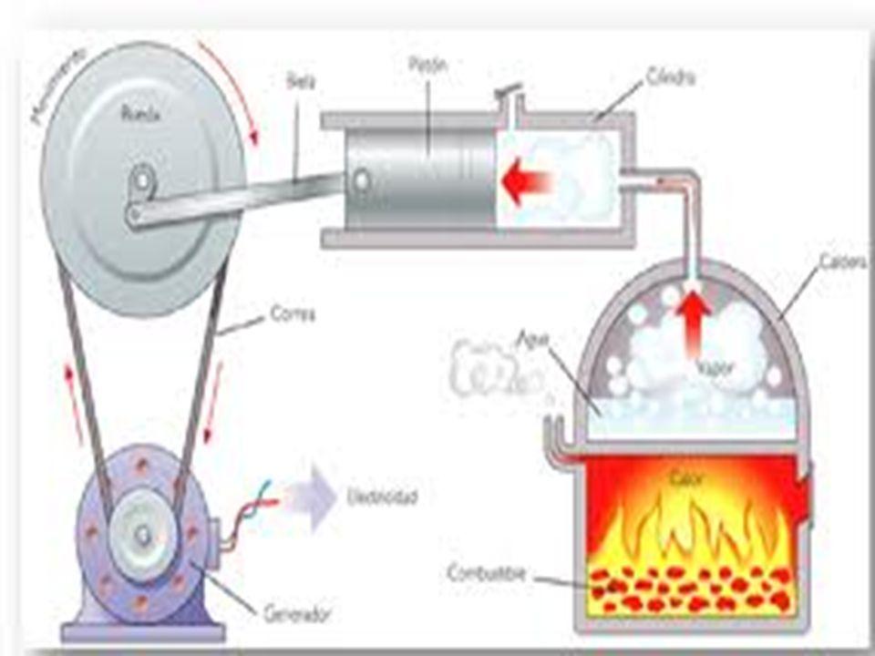 Energia térmica A queima ou combustão de um recurso natural - como a lenha ou o carvão - gera calor, que é também outra forma comum de manifestação da