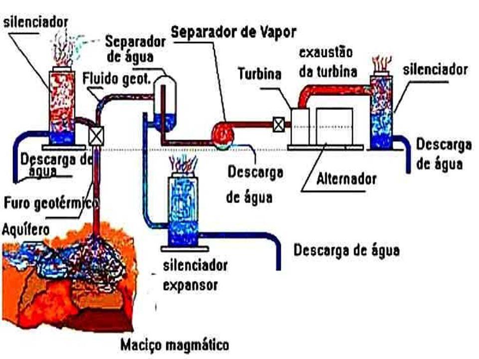 Energia geotérmica É um tipo de energia térmica A energia que flui do interior da Terra na forma de calor é a energia geotérmica. Ela se concentra nas