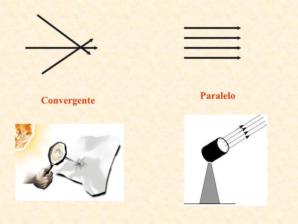 Convergente Paralelo