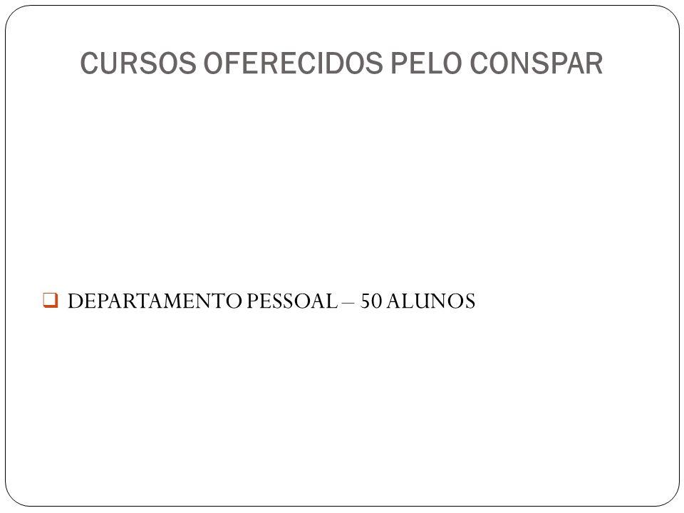 CURSOS OFERECIDOS PELO CONSPAR DEPARTAMENTO PESSOAL – 50 ALUNOS