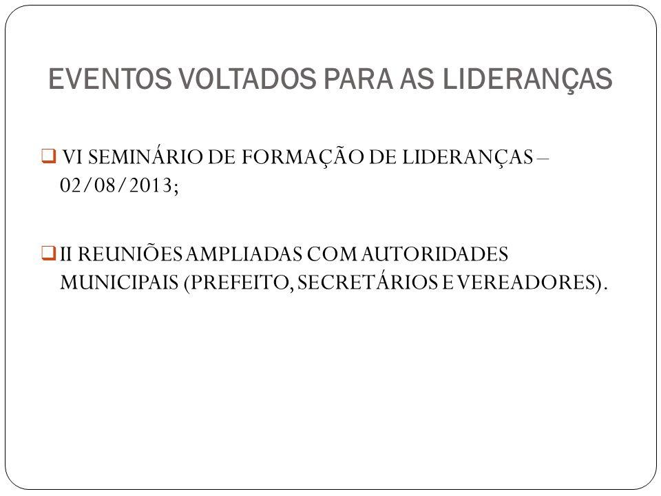 EVENTOS VOLTADOS PARA AS LIDERANÇAS VI SEMINÁRIO DE FORMAÇÃO DE LIDERANÇAS – 02/08/2013; II REUNIÕES AMPLIADAS COM AUTORIDADES MUNICIPAIS (PREFEITO, S