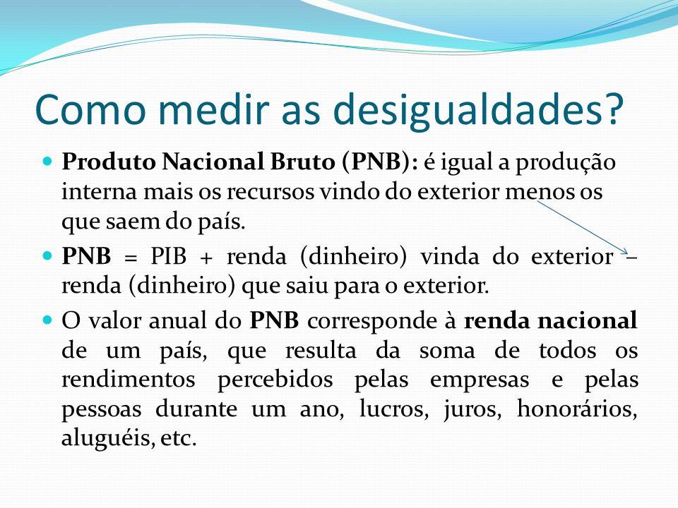 Como medir as desigualdades? Produto Nacional Bruto (PNB): é igual a produção interna mais os recursos vindo do exterior menos os que saem do país. PN