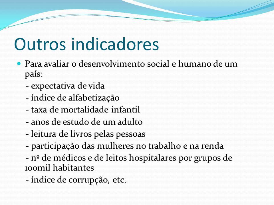 Outros indicadores Para avaliar o desenvolvimento social e humano de um país: - expectativa de vida - índice de alfabetização - taxa de mortalidade in