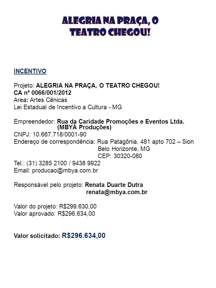 INCENTIVO Projeto: ALEGRIA NA PRAÇA, O TEATRO CHEGOU! CA nº 0066/001/2012 Area: Artes Cênicas Lei Estadual de Incentivo a Cultura - MG Empreendedor: R