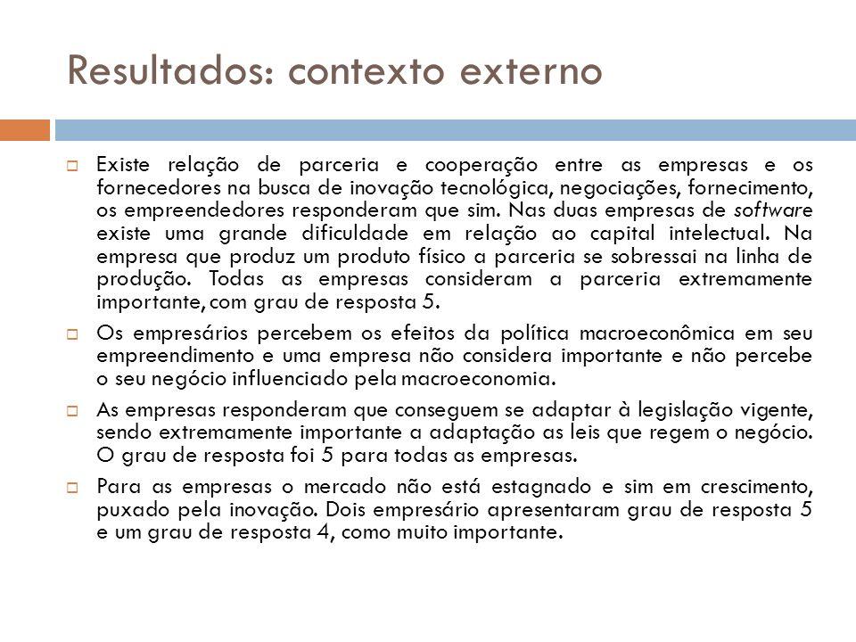 Resultados: contexto externo Existe relação de parceria e cooperação entre as empresas e os fornecedores na busca de inovação tecnológica, negociações