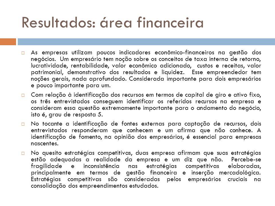 Resultados: área financeira As empresas utilizam poucos indicadores econômico-financeiros na gestão dos negócios. Um empresário tem noção sobre os con