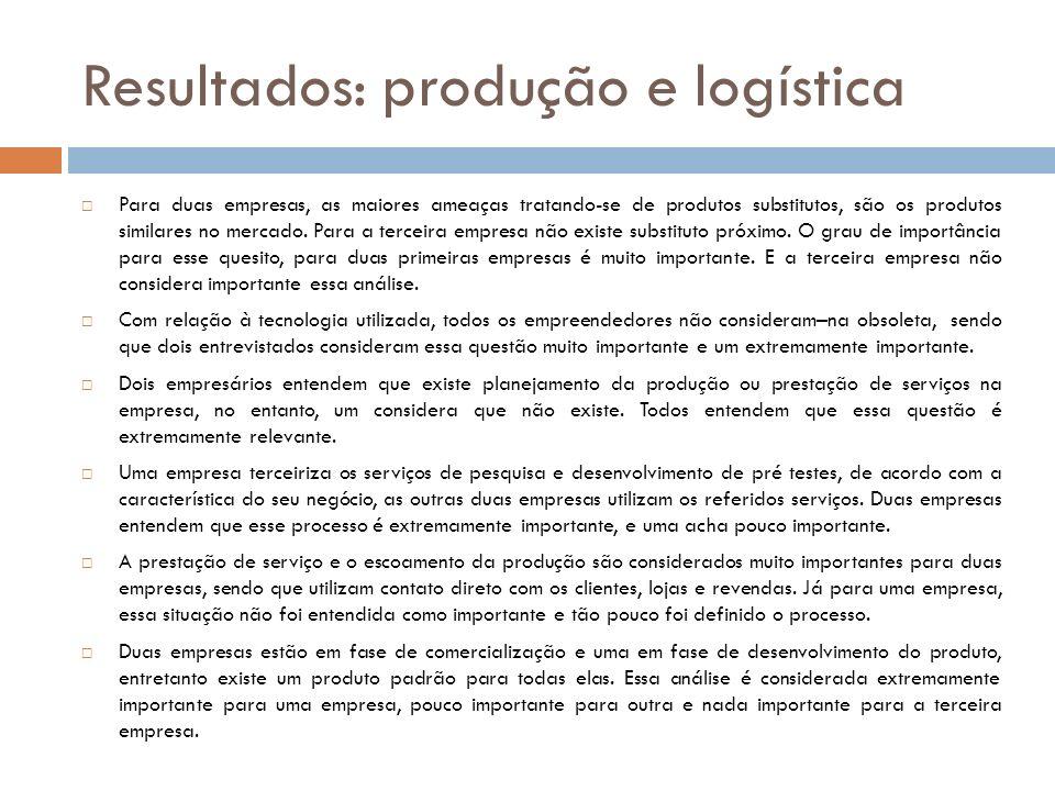 Resultados: produção e logística Para duas empresas, as maiores ameaças tratando-se de produtos substitutos, são os produtos similares no mercado. Par