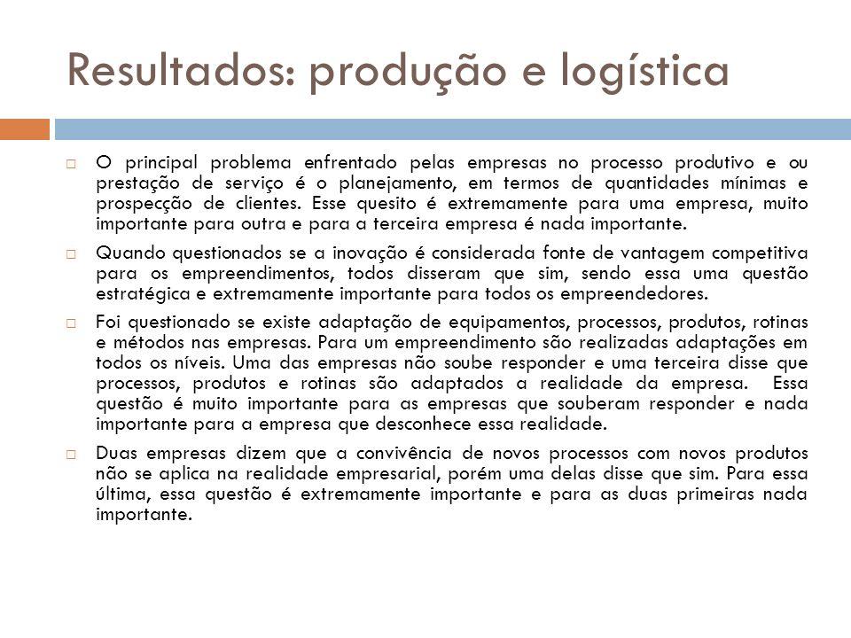 Resultados: produção e logística O principal problema enfrentado pelas empresas no processo produtivo e ou prestação de serviço é o planejamento, em t