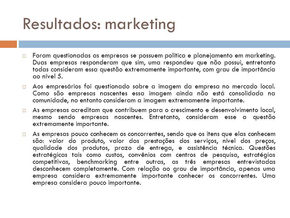 Resultados: marketing Foram questionadas as empresas se possuem política e planejamento em marketing. Duas empresas responderam que sim, uma respondeu