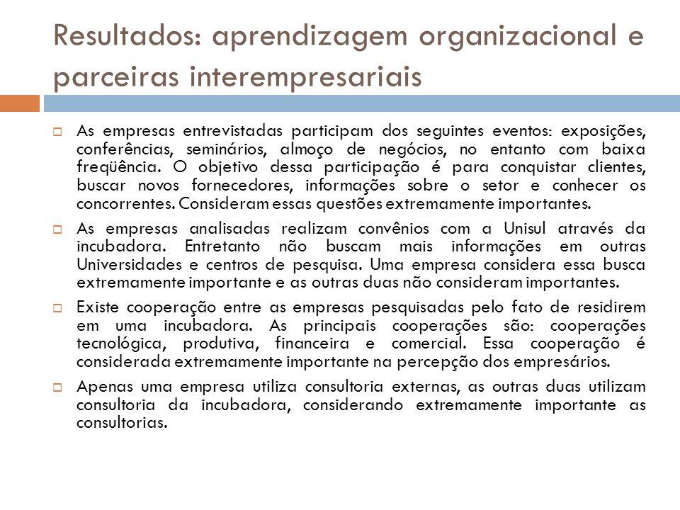 Resultados: aprendizagem organizacional e parceiras interempresariais As empresas entrevistadas participam dos seguintes eventos: exposições, conferên