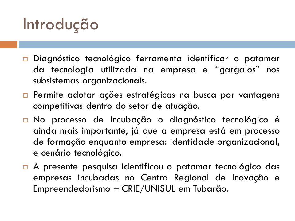 Introdução Objetivo Geral: Identificar o patamar tecnológico das empresas incubadas na incubadora Crie da Unisul.