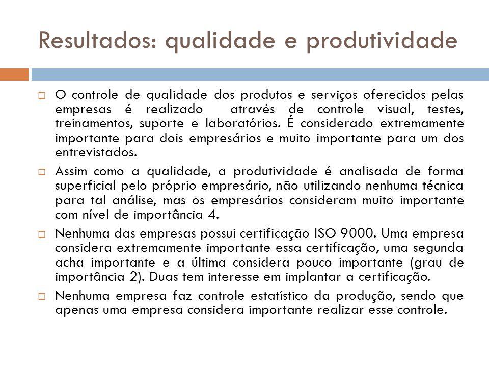 Resultados: qualidade e produtividade O controle de qualidade dos produtos e serviços oferecidos pelas empresas é realizado através de controle visual