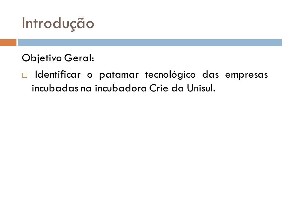 Referências GOUVEIA, Joaquim Borges.Gestão da inovação e tecnologia.(Tese de Mestrado).