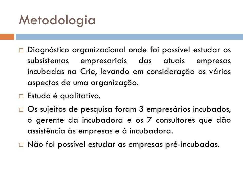 Metodologia Diagnóstico organizacional onde foi possível estudar os subsistemas empresariais das atuais empresas incubadas na Crie, levando em conside