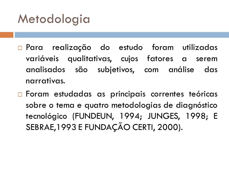 Metodologia Para realização do estudo foram utilizadas variáveis qualitativas, cujos fatores a serem analisados são subjetivos, com análise das narrat