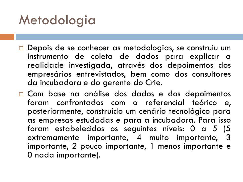 Metodologia Depois de se conhecer as metodologias, se construiu um instrumento de coleta de dados para explicar a realidade investigada, através dos d