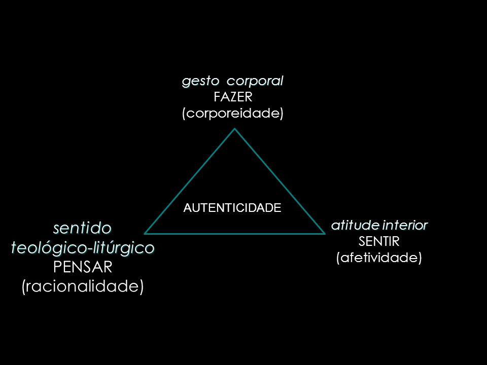 sentidoteológico-litúrgico PENSAR (racionalidade) atitude interior SENTIR (afetividade) AUTENTICIDADE gesto corporal FAZER (corporeidade)