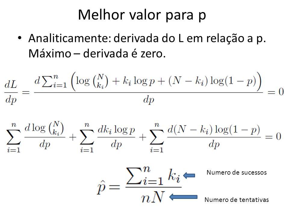 Melhor valor para p Analiticamente: derivada do L em relação a p. Máximo – derivada é zero. Numero de sucessos Numero de tentativas