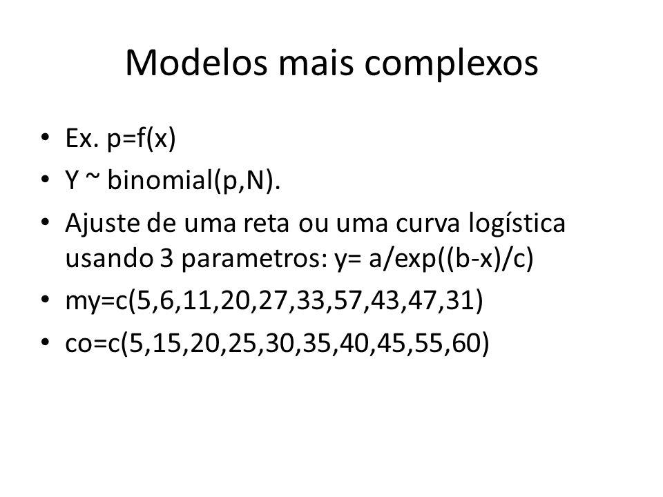 Modelos mais complexos Ex. p=f(x) Y ~ binomial(p,N). Ajuste de uma reta ou uma curva logística usando 3 parametros: y= a/exp((b-x)/c) my=c(5,6,11,20,2