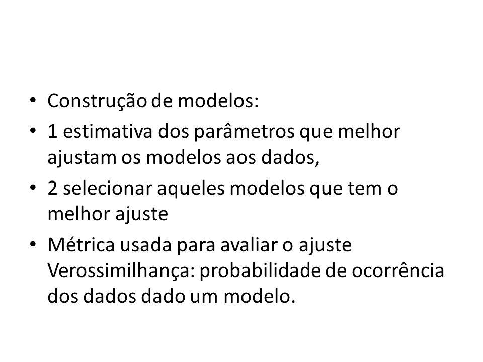 Construção de modelos: 1 estimativa dos parâmetros que melhor ajustam os modelos aos dados, 2 selecionar aqueles modelos que tem o melhor ajuste Métrica usada para avaliar o ajuste Verossimilhança: probabilidade de ocorrência dos dados dado um modelo.