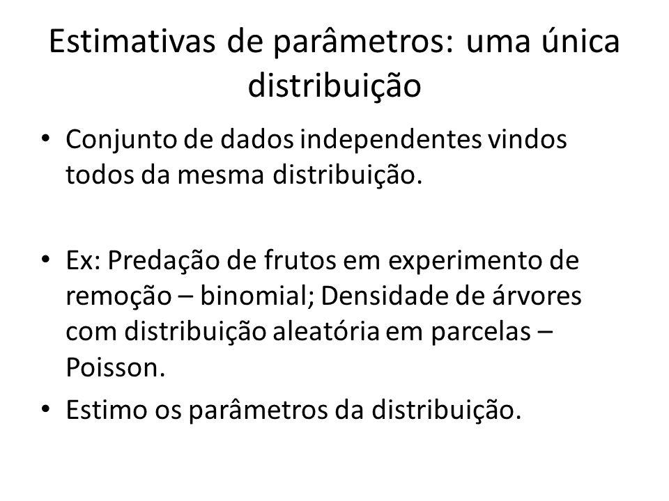 Estimativas de parâmetros: uma única distribuição Conjunto de dados independentes vindos todos da mesma distribuição. Ex: Predação de frutos em experi