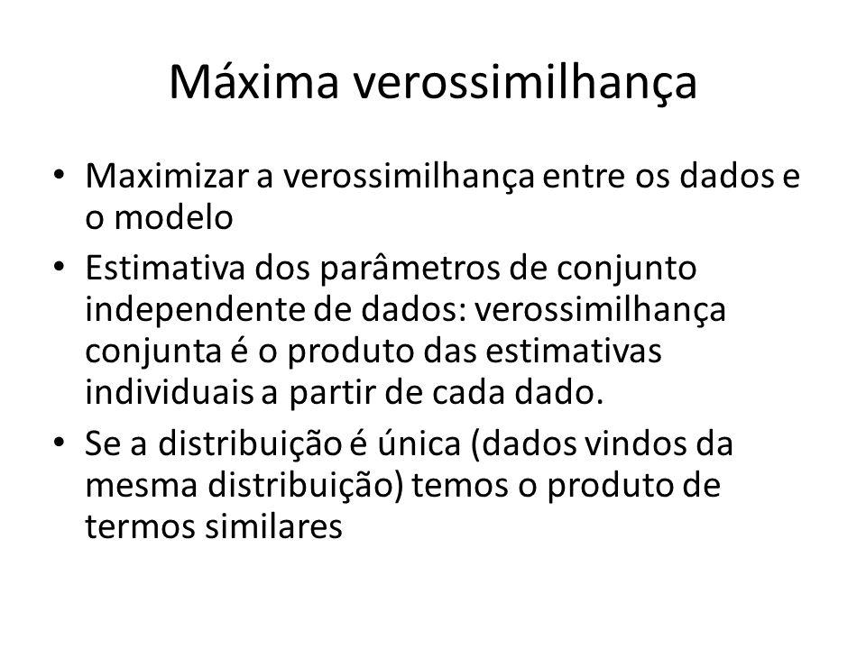 Máxima verossimilhança Maximizar a verossimilhança entre os dados e o modelo Estimativa dos parâmetros de conjunto independente de dados: verossimilhança conjunta é o produto das estimativas individuais a partir de cada dado.