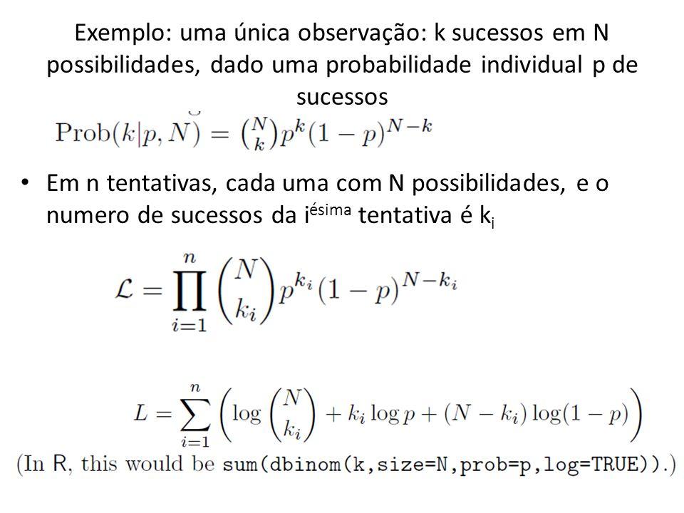 Exemplo: uma única observação: k sucessos em N possibilidades, dado uma probabilidade individual p de sucessos Em n tentativas, cada uma com N possibilidades, e o numero de sucessos da i ésima tentativa é k i