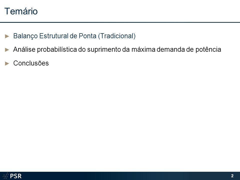 Temário Balanço Estrutural de Ponta (Tradicional) Análise probabilística do suprimento da máxima demanda de potência Conclusões 2