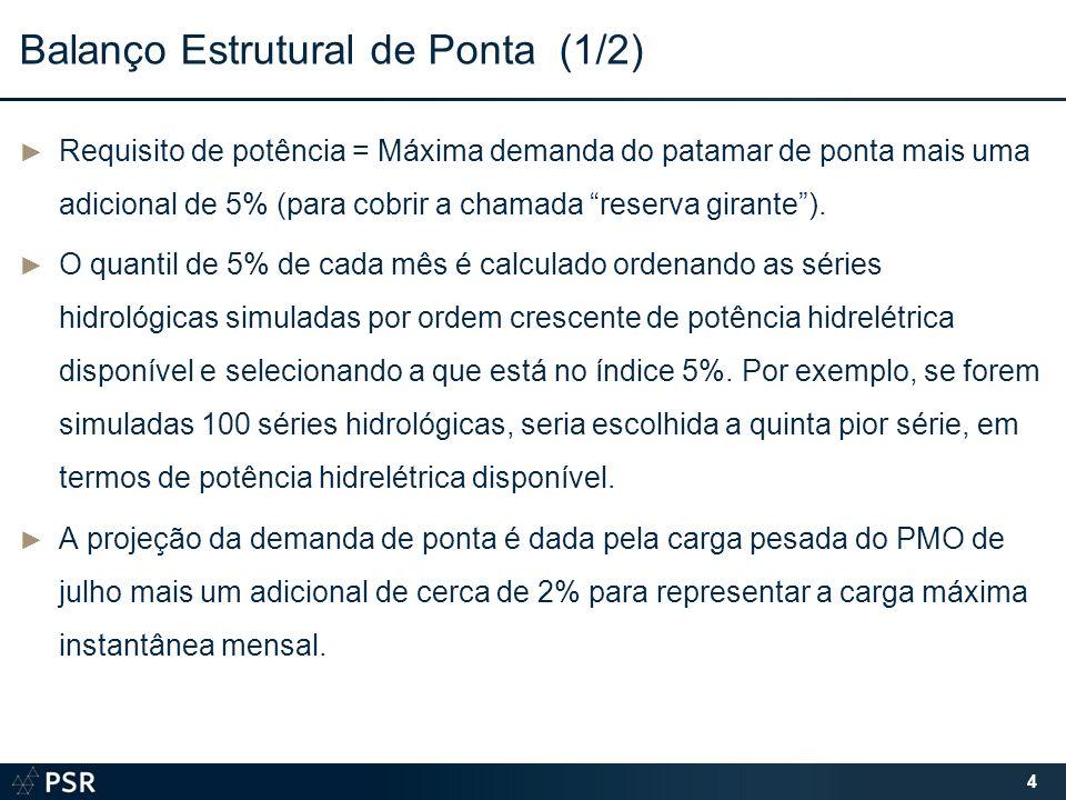 4 Requisito de potência = Máxima demanda do patamar de ponta mais uma adicional de 5% (para cobrir a chamada reserva girante).