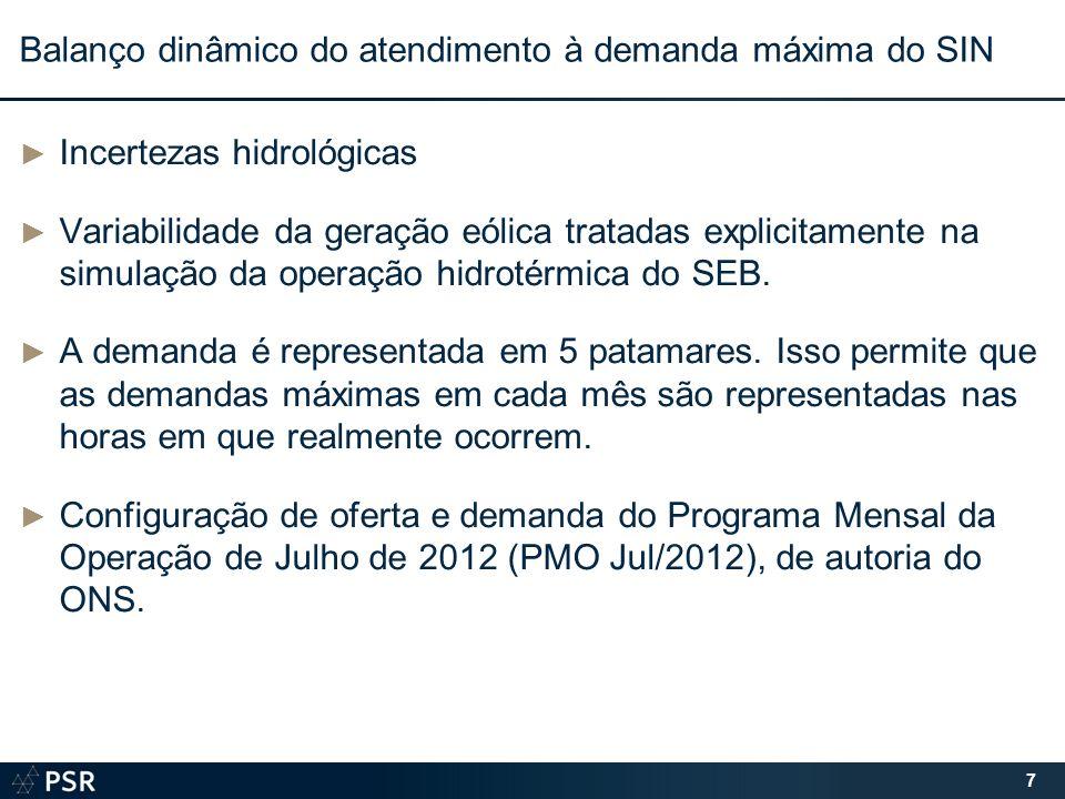 7 Incertezas hidrológicas Variabilidade da geração eólica tratadas explicitamente na simulação da operação hidrotérmica do SEB.