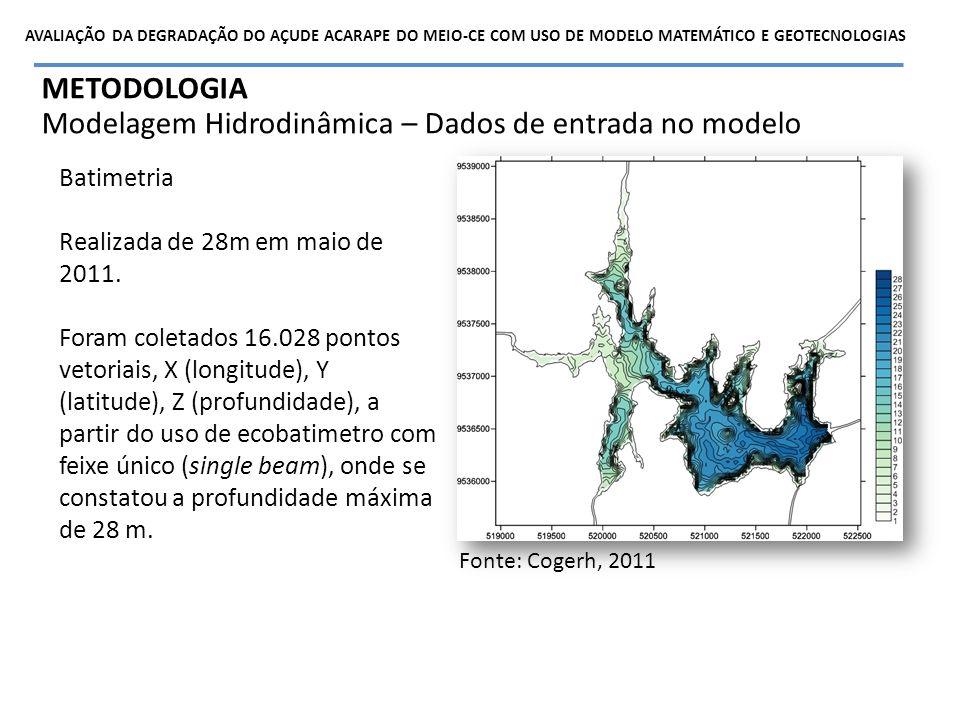 METODOLOGIA Modelagem Hidrodinâmica – Dados de entrada no modelo Batimetria Realizada de 28m em maio de 2011. Foram coletados 16.028 pontos vetoriais,