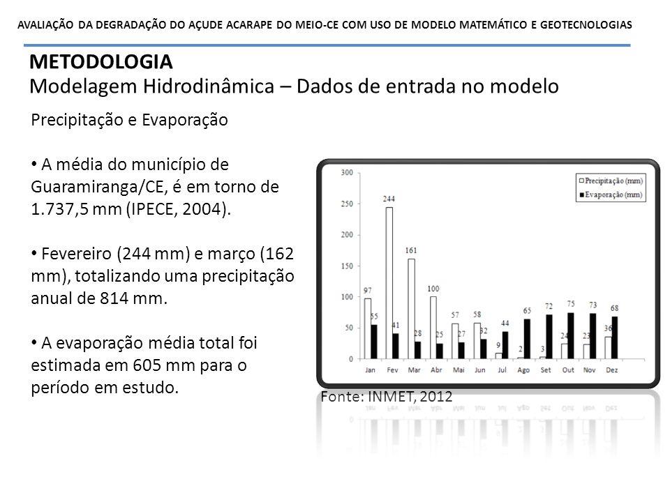 Precipitação e Evaporação A média do município de Guaramiranga/CE, é em torno de 1.737,5 mm (IPECE, 2004). Fevereiro (244 mm) e março (162 mm), totali