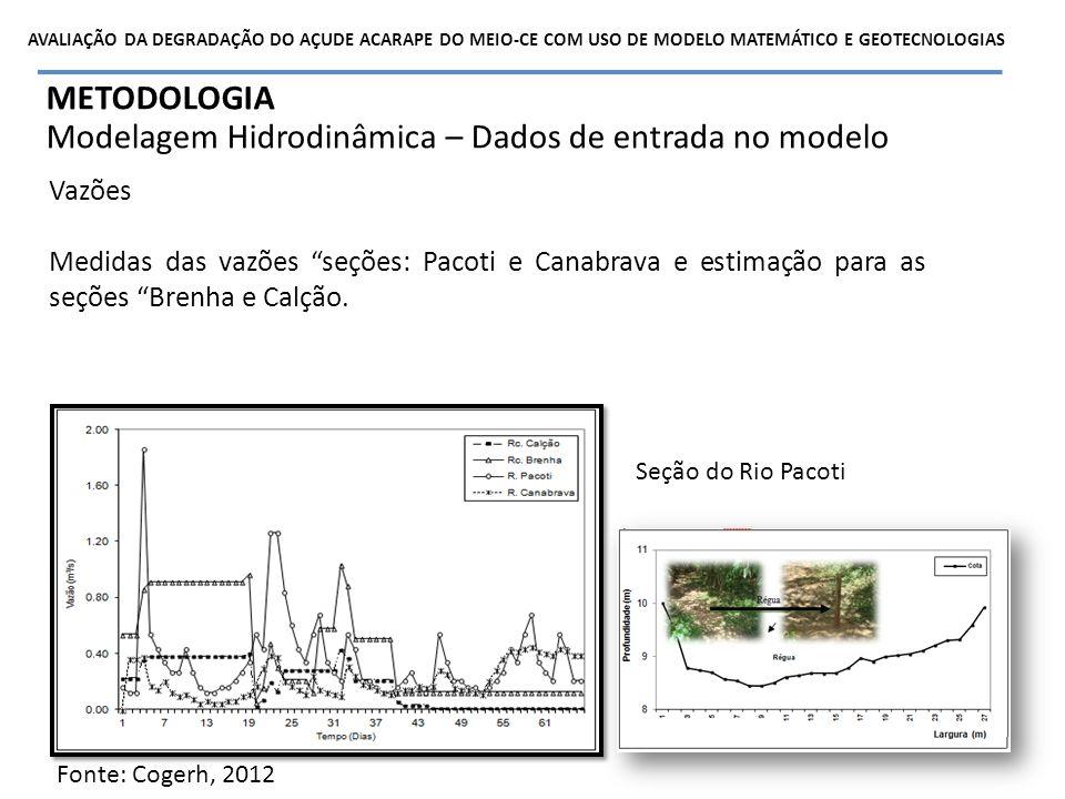 Vazões Medidas das vazões seções: Pacoti e Canabrava e estimação para as seções Brenha e Calção. Fonte: Cogerh, 2012 METODOLOGIA Modelagem Hidrodinâmi