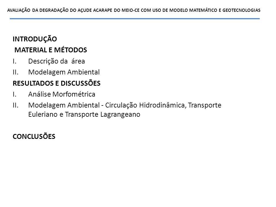 INTRODUÇÃO MATERIAL E MÉTODOS I.Descrição da área II.Modelagem Ambiental RESULTADOS E DISCUSSÕES I.Análise Morfométrica II.Modelagem Ambiental - Circu
